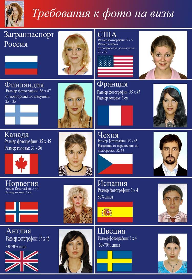 Требования к фото на различные визы